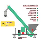 Smart Industry makes Dino bulk truck loaders smart